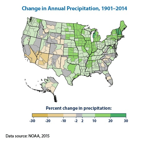Color-coded map showing how amounts of precipitation changed across the United States from 1901 to 2008.