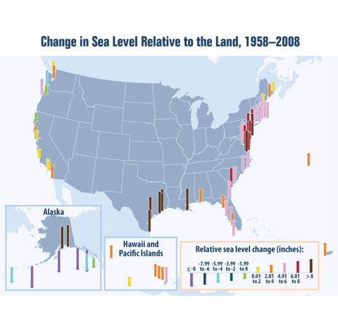 Color-coded map showing changes in relative sea level at points along the U.S. coastline from 1958 to 2008.