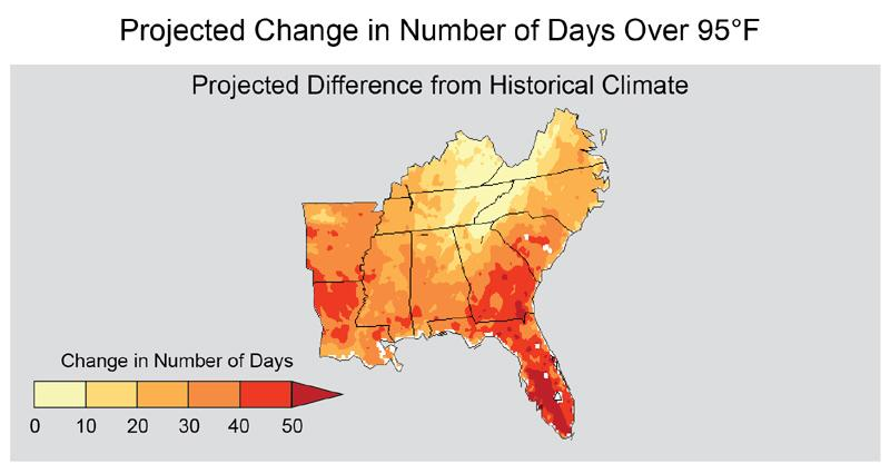 Historic patterns of days above 95°F compared to future estimates under a scenario with high GHG emissions. Most of FL, southern GA, and northern LA are projected to increase by > 40 days. Most of the remaining areas are projected to increase 20-40 days.
