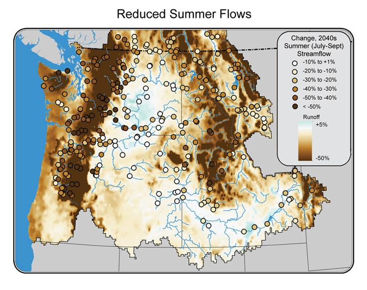 Projected changes to runoff and summer streamflows in the Northwest by the 2040s. Runoff is expected to decrease by 40 - 50 % in mountainous areas and 5 - 30 % in most other areas. Streamflows are also negatively impacted in roughly the same areas.