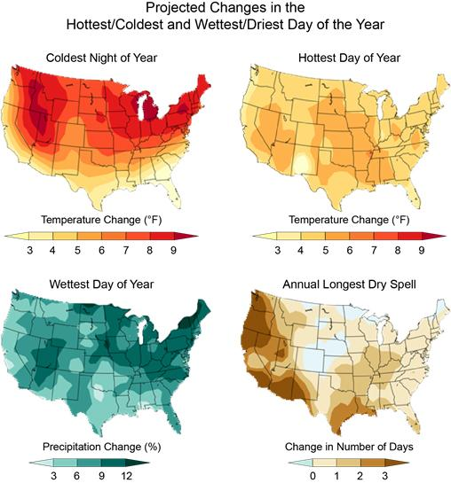 Graphics showing projected changes in the coldest night of the year, hottest day of the year, wettest day of the year, and longest dry spell.