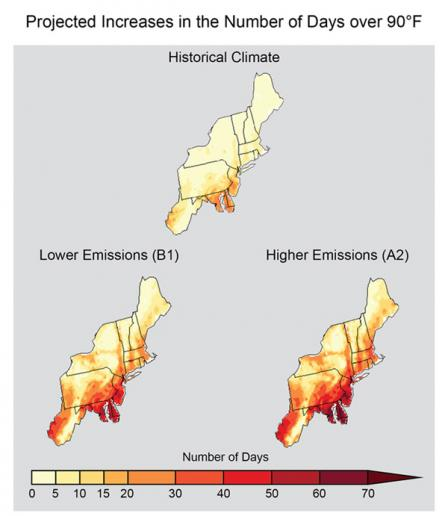 The average number of days with a max temperature of at least 90°F historically ranges from 0-10 to 20-40, depending on the location. Even in a lower emissions scenario, these numbers are projected to rise, but not as much as in a higher emission scenario