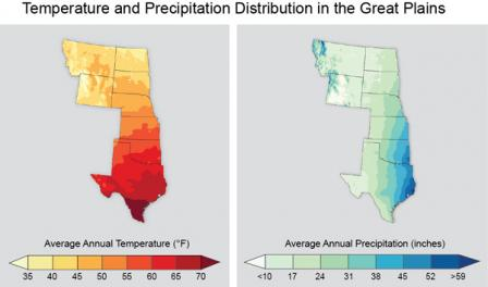 Map of the Great Plains states and the temperature and precipitation gradients across the region.