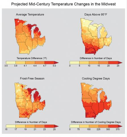 County-level projected increases in avg temperature, from 3.5 to 5°. Projected increases in days above 95°F, from 0 to 25. Increase in length of frost-free season, from 15 to 25 days. Increase in days when air conditioning may be required, from 0 to 375.