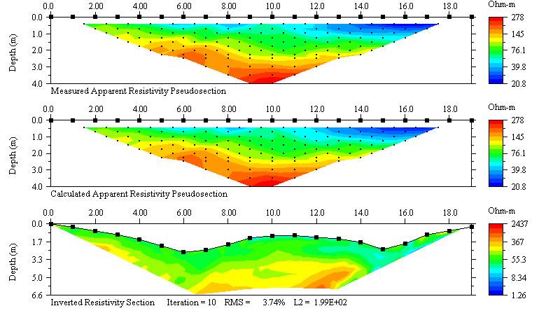 Resistivity Methods Environmental Geophysics US EPA - Soil resistivity map us