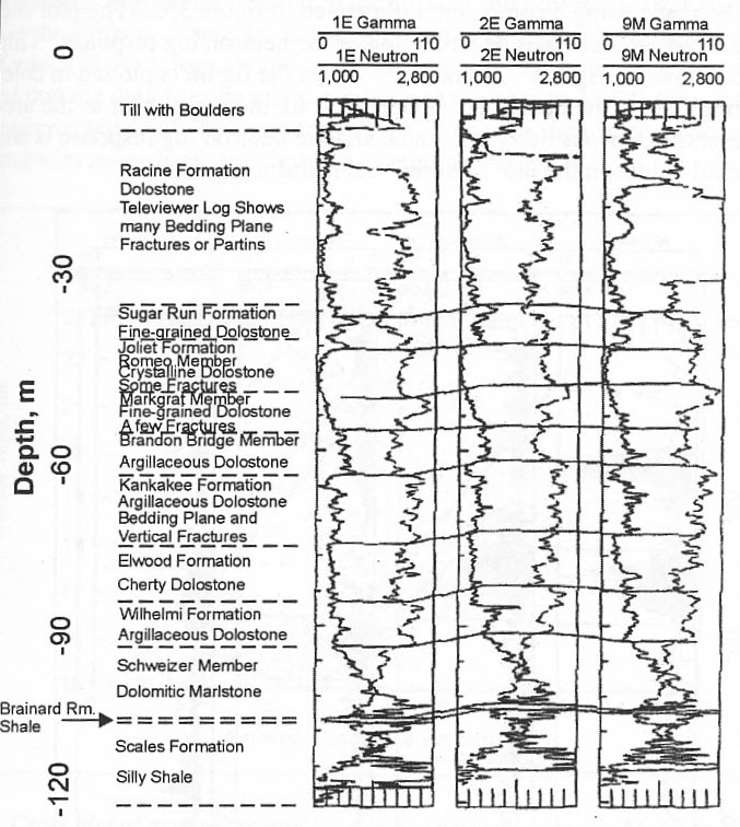 General In-Hole Procedures | Environmental Geophysics | US EPA