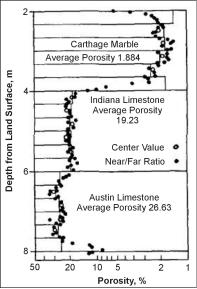 Nuclear Logging | Environmental Geophysics | US EPA
