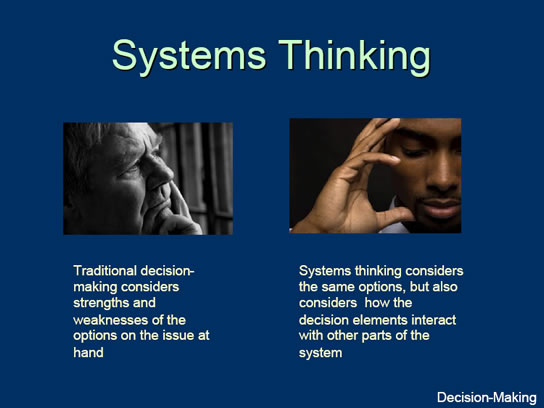 tutorial on systems thinking
