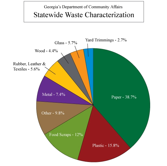 Municipal Government Toolkit Improving Your Recycling